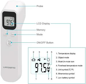 Infrared Thermometer Forehead and Ear Thermometer